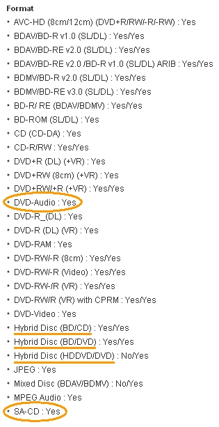 BDV-IT1000ES format support according to SonyStyle.com