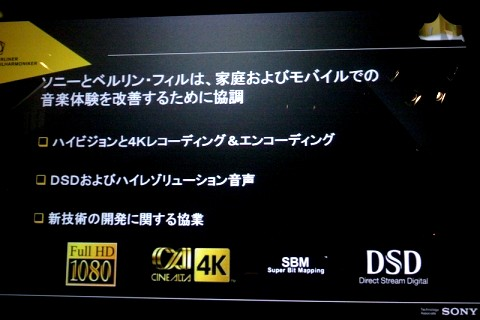 Sony 1080 Full HD 4K Ultra-HD DSD